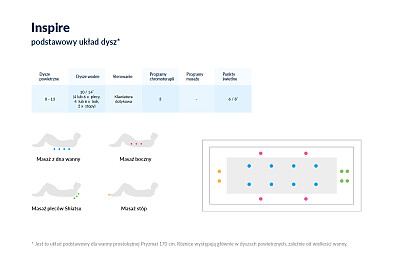 excellent-system-hydromasazu-z-chromoterapia-inspire-13112.jpg