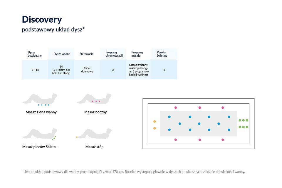 excellent-system-hydromasazu-z-chromoterapia-discovery-premium-11078.jpg